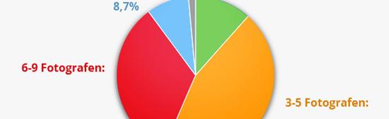 Chart01_2013_vorschau